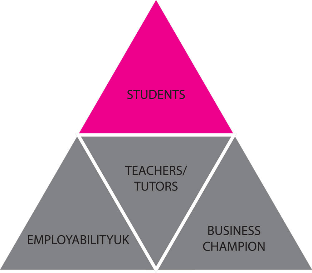 For Education For Employers